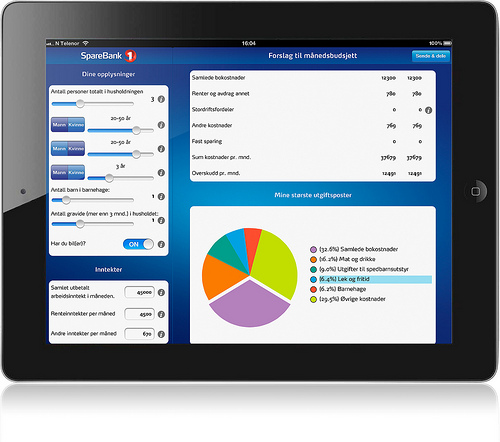 Budsjettkalkulator på iPhone og iPad